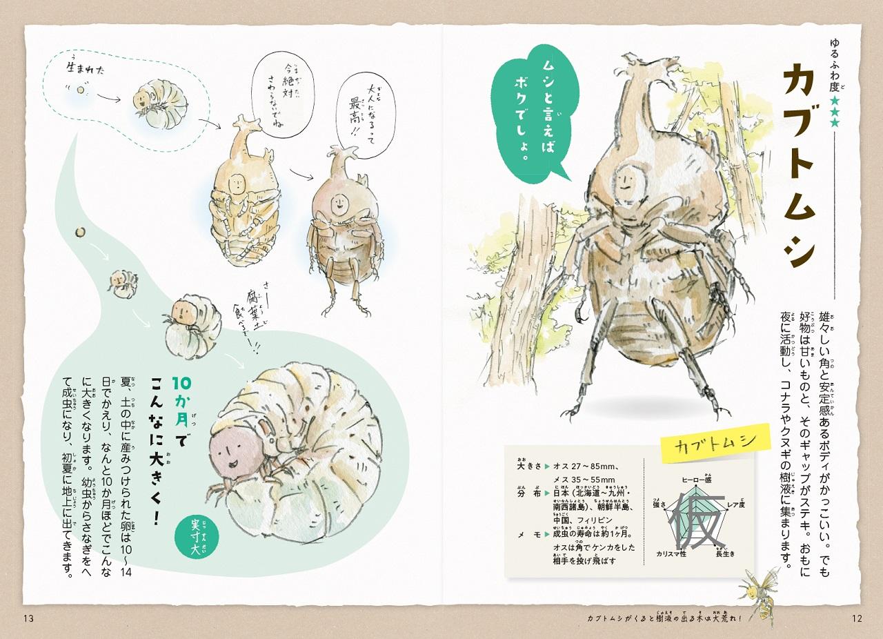 じゅえき太郎のゆるふわ昆虫大百科じゅえき太郎
