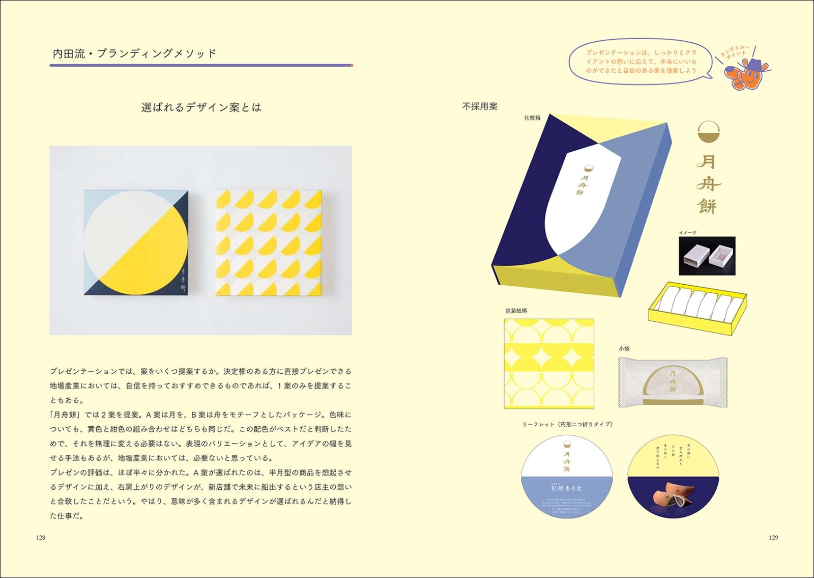 デザイナー グラフィック