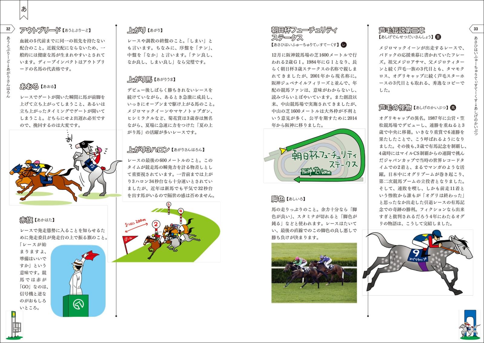 楽天ブックス 競馬語辞典 競馬にまつわる言葉をイラストと豆知識で