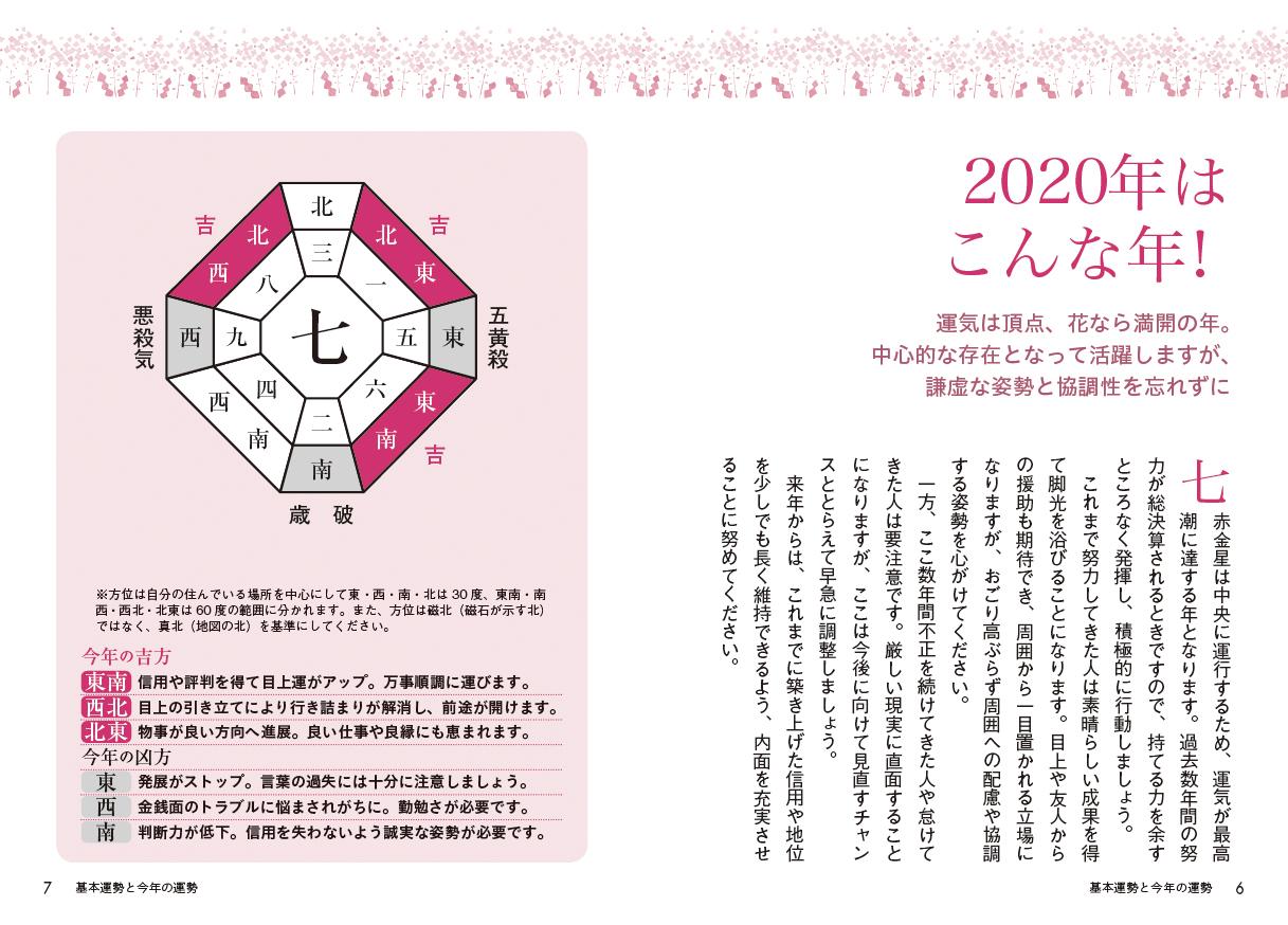 七 赤 金星 2020 年