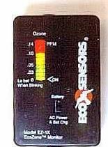 【受注生産品 納期-約1.5ヶ月】[EZ-1X] オゾン計(小型低価格) EZ1X