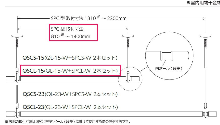 川口技研[QSCL-15]ホスクリーン 室内用物干竿セット【QSC型】ショートタイプQSCL15【送料無料】