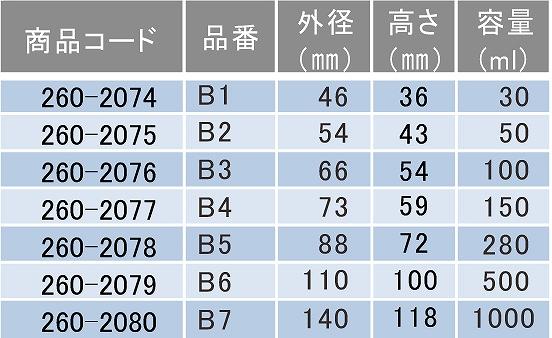 るつぼ B7 140ml