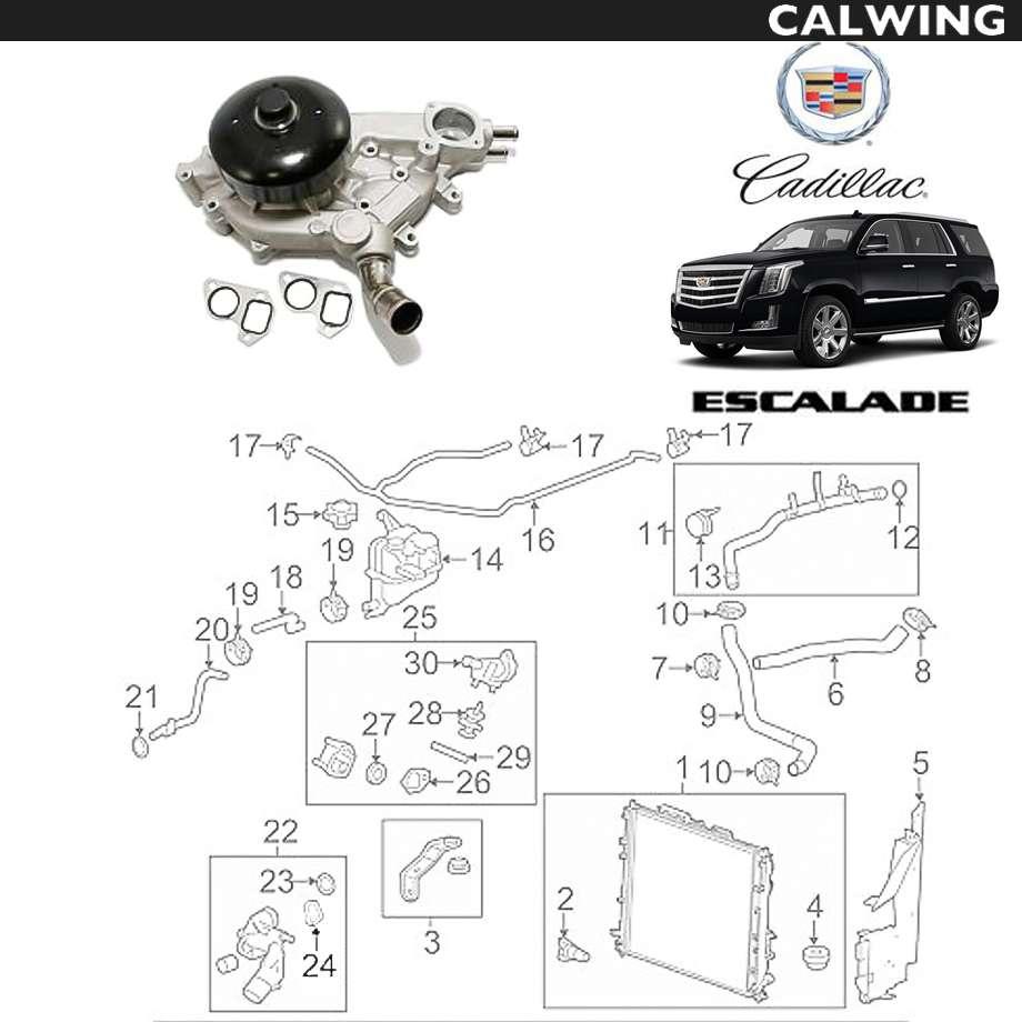 CADILLAC/キャデラック エスカレード '15y~   ウォーターポンプキット 【アメ車パーツ】