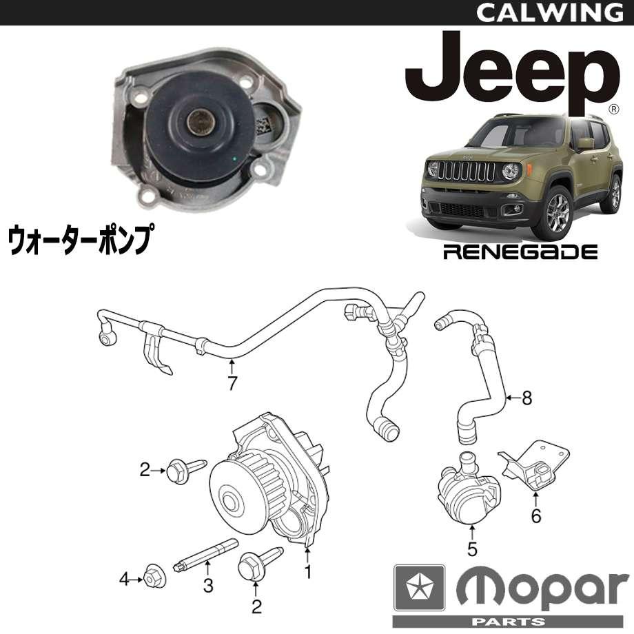 JEEP/ジープ RENEGADE/レネゲード '15y- | ウォーターポンプ MOPAR純正品 【アメ車パーツ】