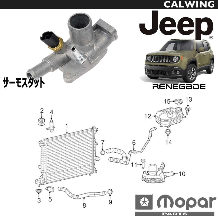JEEP/ジープ RENEGADE/レネゲード '15y- | サーモスタット MOPAR純正品 【アメ車パーツ】