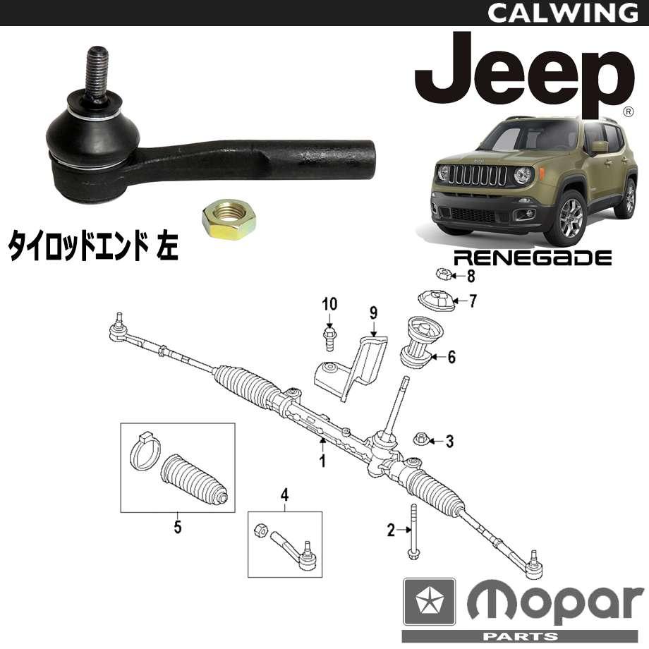 JEEP/ジープ RENEGADE/レネゲード '15y- | タイロッドエンド MOPAR純正品 【アメ車パーツ】