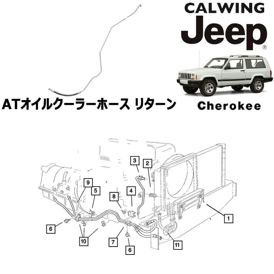 JEEP/ジープ CHEROKEE/チェロキー '94y-'01y | ATオイルクーラーホース リターン MOPAR純正【アメ車パーツ】