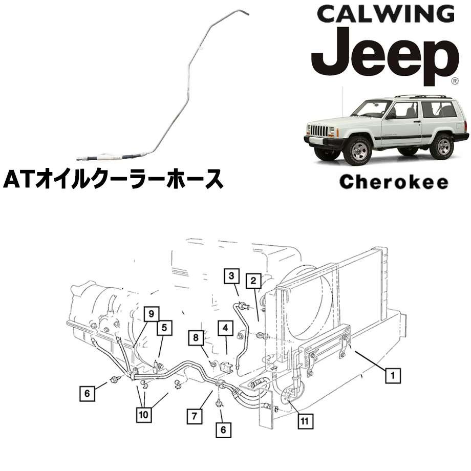 JEEP/ジープ CHEROKEE/チェロキー '94y-'01y | ATオイルクーラーホース MOPAR純正【アメ車パーツ】