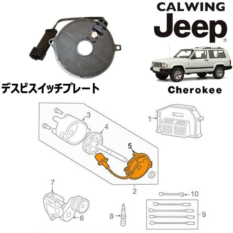 JEEP/ジープ CHEROKEE/チェロキー '94y-'01y | デスビスイッチプレート MOPAR純正【アメ車パーツ】
