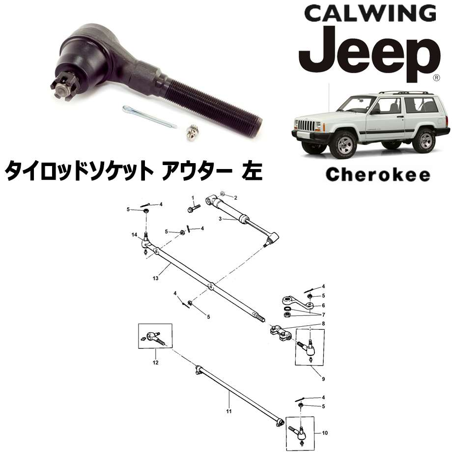 JEEP/ジープ CHEROKEE/チェロキー '94y-'01y | タイロッドソケット アウター 左 MOPAR純正【アメ車パーツ】