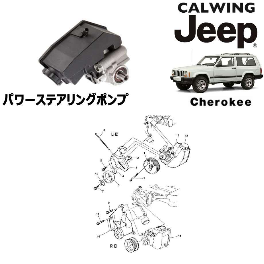 JEEP/ジープ CHEROKEE/チェロキー '94y-'01y | パワーステアリングポンプ MOPAR純正【アメ車パーツ】