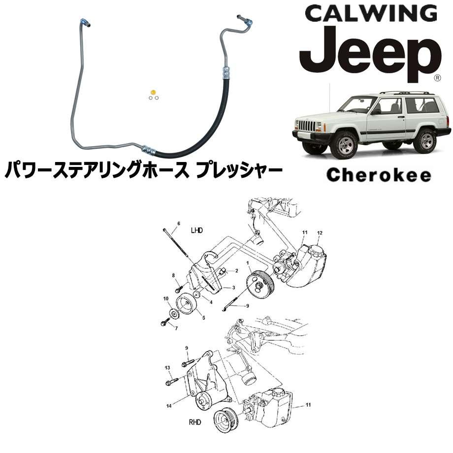 JEEP/ジープ CHEROKEE/チェロキー '94y-'01y | パワーステアリングホース プレッシャー MOPAR純正【アメ車パーツ】