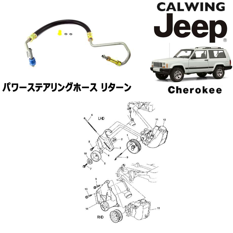 JEEP/ジープ CHEROKEE/チェロキー '94y-'01y | パワーステアリングホース リターン MOPAR純正【アメ車パーツ】