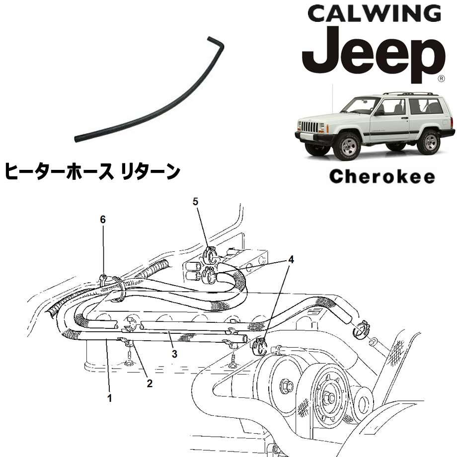 JEEP/ジープ CHEROKEE/チェロキー '94y-'01y | ヒーターホース リターン MOPAR純正【アメ車パーツ】