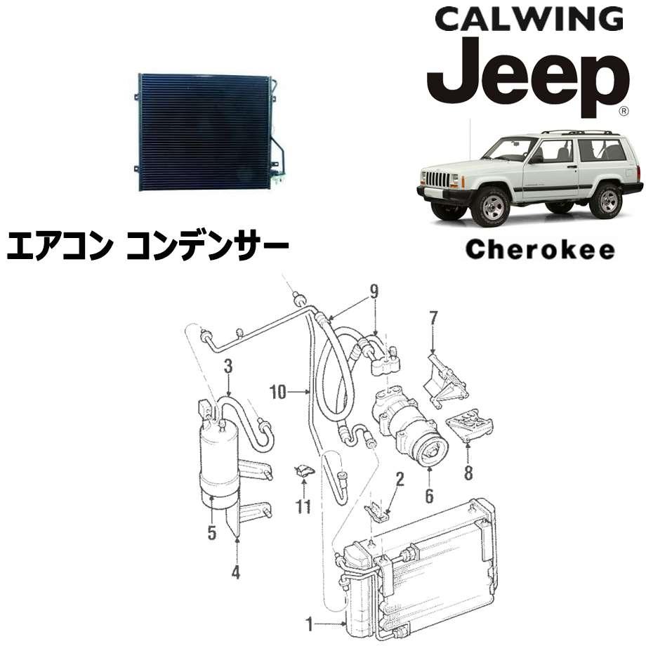 JEEP/ジープ CHEROKEE/チェロキー '94y-'01y | エアコン コンデンサー MOPAR純正【アメ車パーツ】