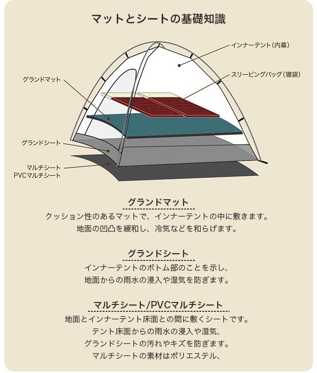 オガワ グランドマット2130 (アポロン用)OGAWA テントアクセサリー テント アウトドア キャンプ シート マット クッション 宿泊 <2018 春夏>