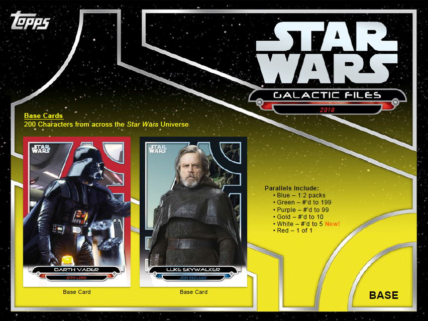 Star Wars Galactic Files Galactic Moments Chase Card GM-1