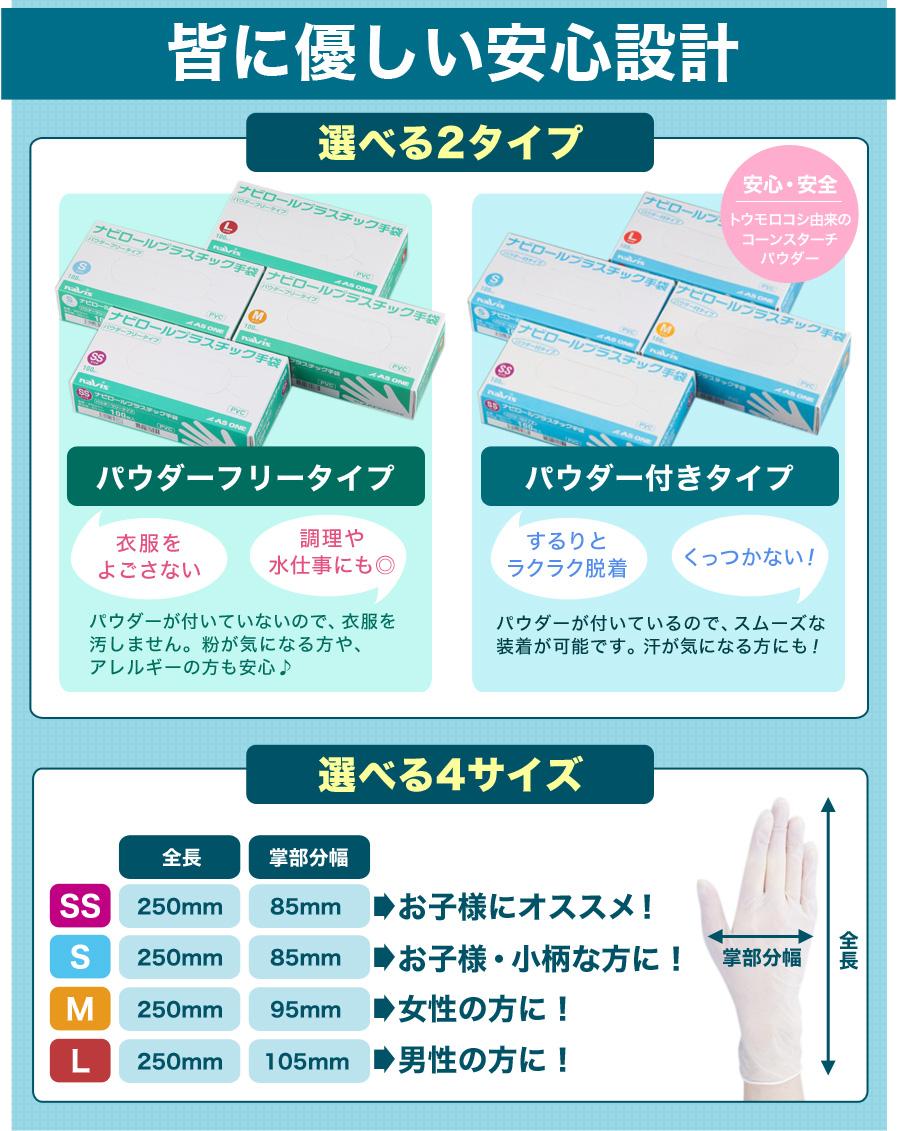 ナビロール プラスチックグローブ【サイズ組み合わせ自由】 使い捨て 選べる10箱セット プラスチック手袋 作業 医療 介護 看護 感染