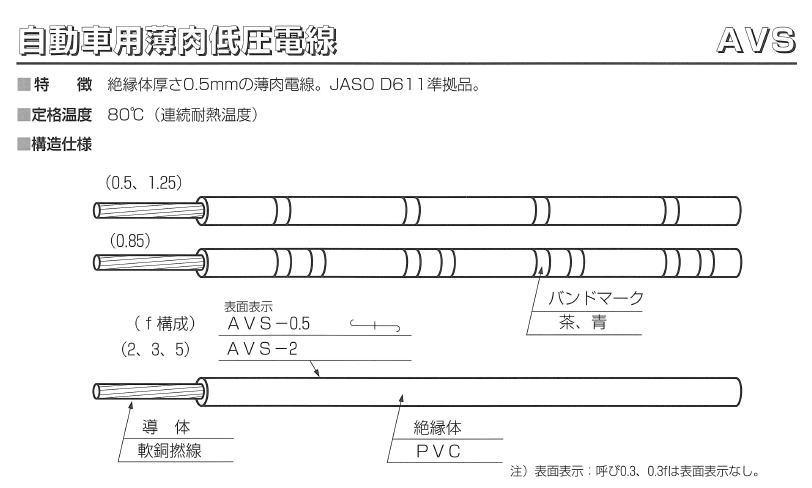 img56585101 rakuten ichiba\\, cargos yazaki wiring code avs 1 25 mm for