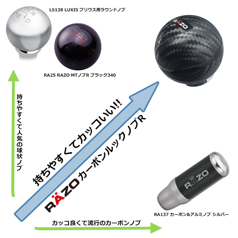 RAZO shift knob | carmate (CARMATE) RAZO (Rezzo) RA136 RAZO carbon look Nov R 240 black | car life Institute | useful car accessories