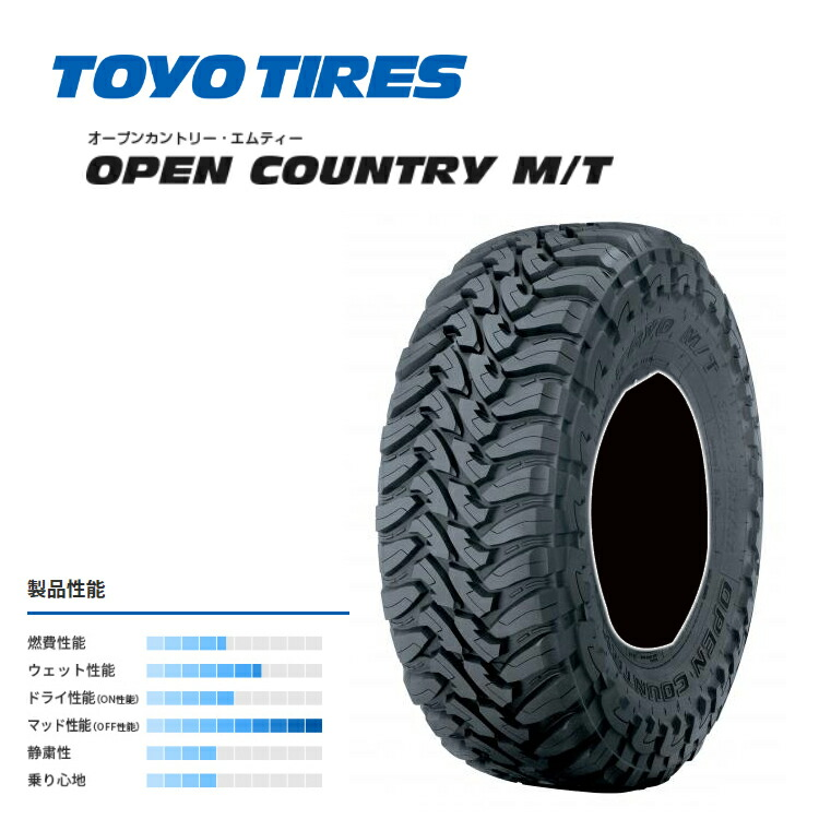 トーヨー オープンカントリー 限定価格セール M T 35X12.50R20 LT 121Q 35X12.50-20 マッドテレーン OPEN 新品 定番の人気シリーズPOINT ポイント 入荷 1 COUNTRY TOYO 本
