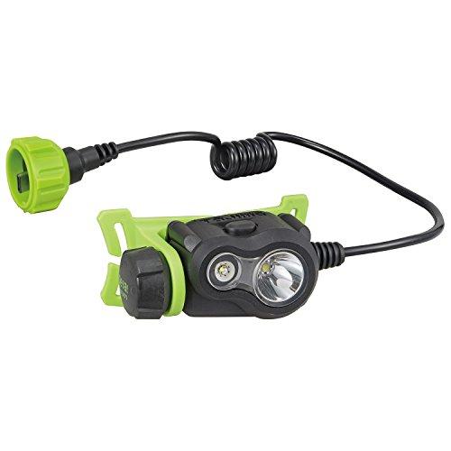 タジマ ペタLEDヘッドライトU301 明るさ最大300lm 50lm時14h点灯 LE-U301 4975364166913 skc-299900 送料無料