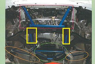 CUSCO(クスコ) パワーブレース フロントメンバーサイド エルグランド E51