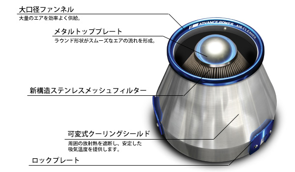 BLITZ(ブリッツ) アドバンスパワー エアクリーナーアレックス ZZE122・ZZE124(1ZZ-FE)02/9~