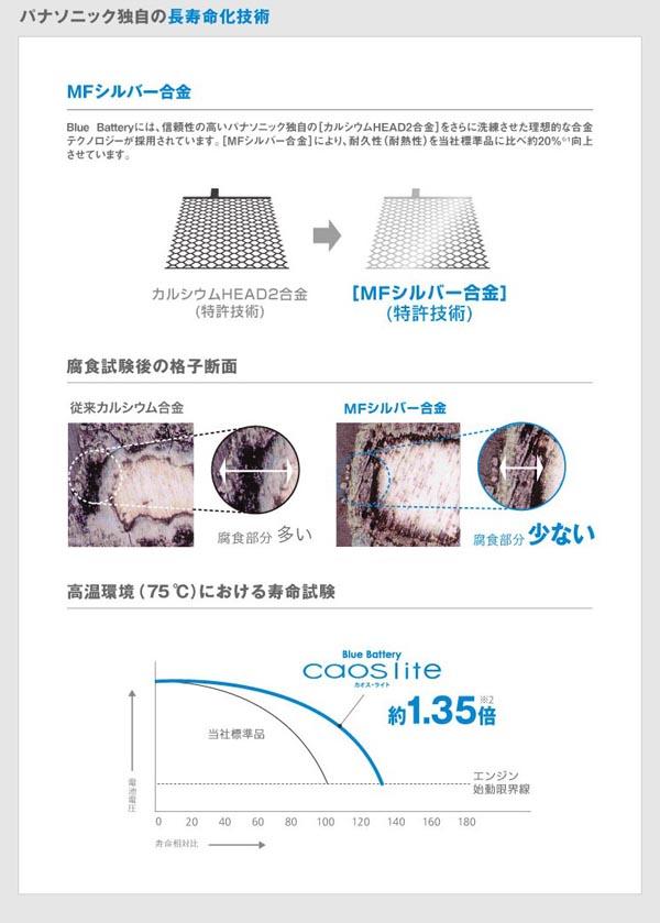 N-44B19L/CL for the Atrai Wagon /S321G,S331G,S320G,S330G/H17.5 - Daihatsu ■ new car time 44B20L deployment car