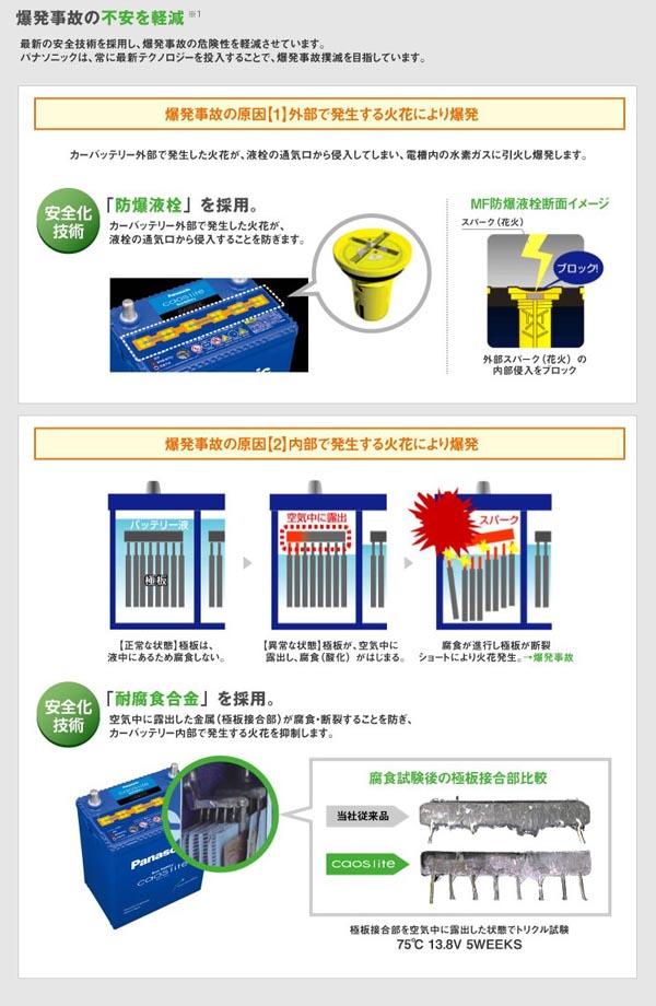 N-44B19L/CL for the fitting hybrid /GP1,GP4/H22 .10 - H25.9 Honda ■ new car time 38B19L deployment car