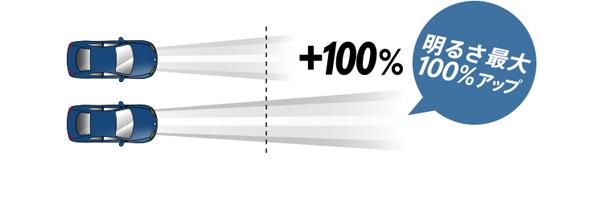 블루버드 실피/닛산/H17. 12~/G11※HID차하이빔용■할로겐 헤드라이트구 교환■H7타입■궁극의 밝기■피립스에크스트림비젼하로겐바르브■전구■PHILIPS XtreamVision