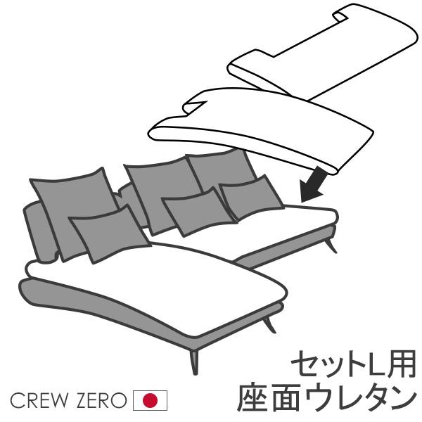 交換用座面ウレタン クルー・ゼロ日本製専用 受注生産品 通常宅配便 250幅 セットL用 高密度