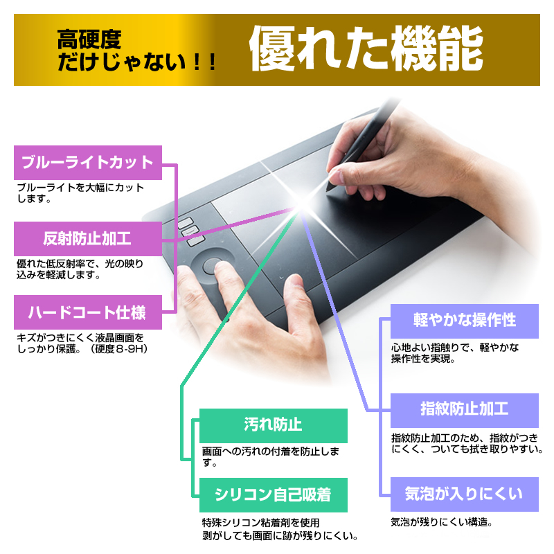 Film for the high hardness 9H blue light cut reflection prevention pen  tablet which is equal to the paper like tempered glass which is usable with