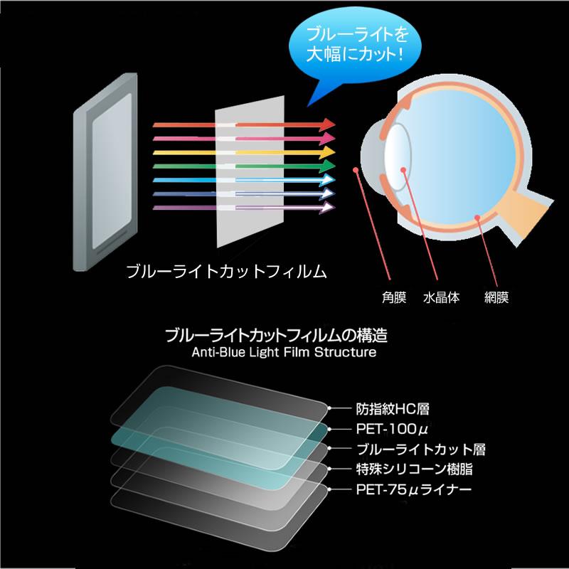 미츠비시 전기 Diamondcrysta WIDE RDT231WM-X(BK)[23 인치]블루 라이트 컷 반사 방지 액정 보호 필름 지문 방지 기포 레스 가공 액정 필름