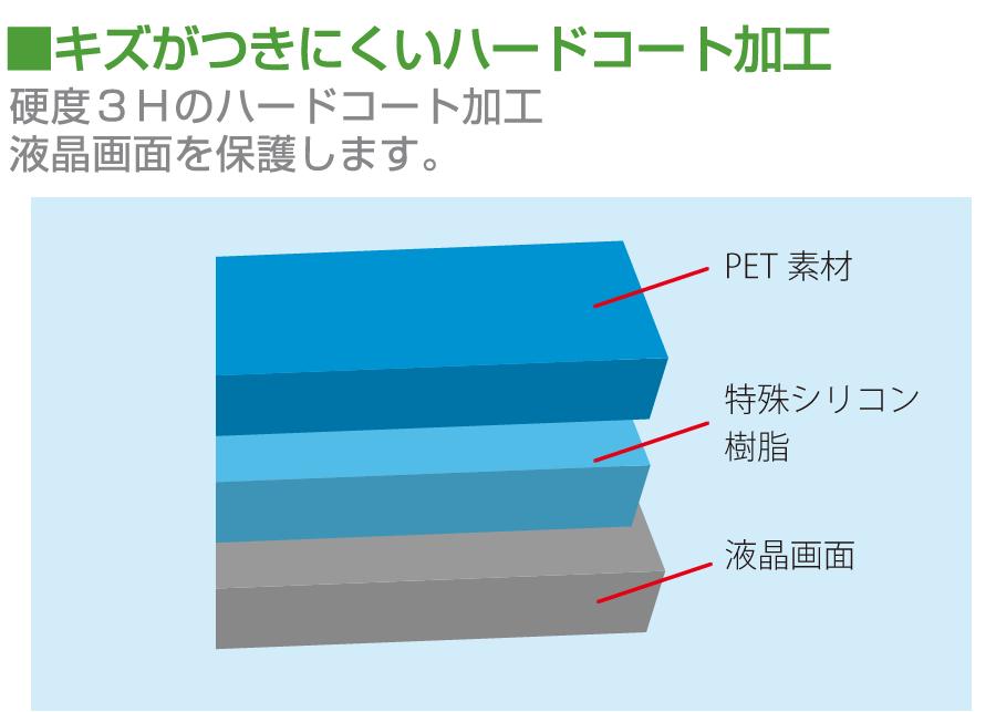 IIYAMA ProLite E2008HDS-B PLE2008HDS-B1[20 인치]반사 방지 농레아 액정 보호 필름 보호 필름