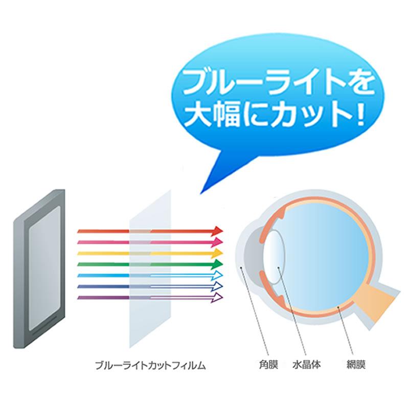 IODATA LCD MF244EDB23 8インチ機種で使える 強化 ガラスフィルム と 同等の 高硬度9H ブルーラBsrxtQhdC