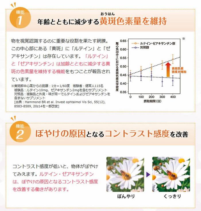 きらめきアイ【機能性表示食品】フジッコ公式ルテインとゼアキサンチン配合のサプリメント