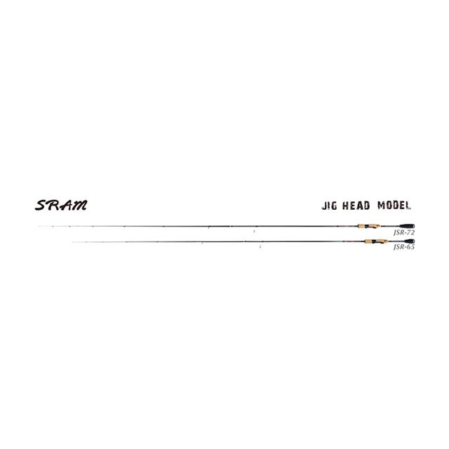 TICT SRAM JSR-72