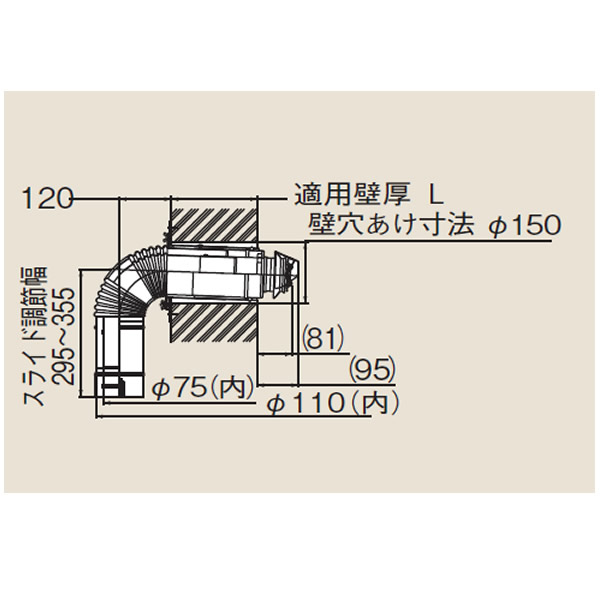リンナイ φ110×φ75給排気部材 FF 2重管用【FFT-6UL-400】給排気トップ(直排専用)(23-6203)【FFT6UL400】 給湯器