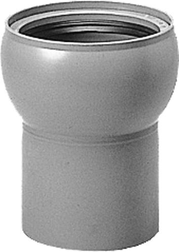 ゴム輪受口自在継手SRF/SRFS SRF250RX250P Mコード:70294 (前澤化成工業、積水、東栄管機 他) 下水道関連製品 排水特殊継手 排水用自在継手配管部品,管材