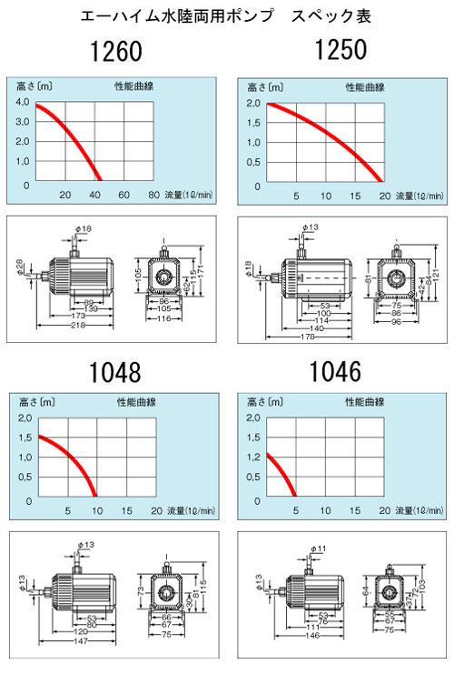 60Hz エーハイム 水陸両用ポンプ 1250 流量20リットル/分 西日本用 メーカー保証期間1年 沖縄別途送料 関東当日便