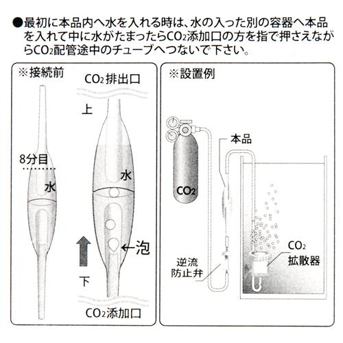 アズー CO2 クリアカウンター 関東当日便