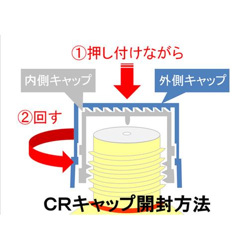 세라 pH 테스트 민물/바닷물에 간토 당일 항공편