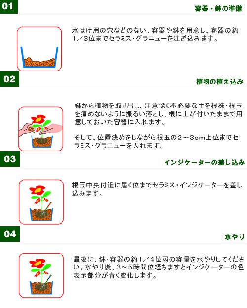 SERAMIS ceramic granulated (indoor container growing media) 15 L (6 kg) SERAMIS Kanto day flights.