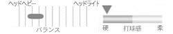 요넥스보르트릭크 80 E-츄 VT80ETN 배드민턴 라켓 YONEX 2015년 봄여름 모델 저희 가게 지정 가트로의 가트 의욕 무료!