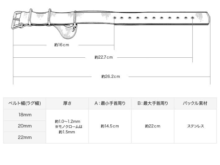chronoworld nato type straps short length rakuten global market
