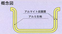 アルミマイスター外輪鍋 39cm