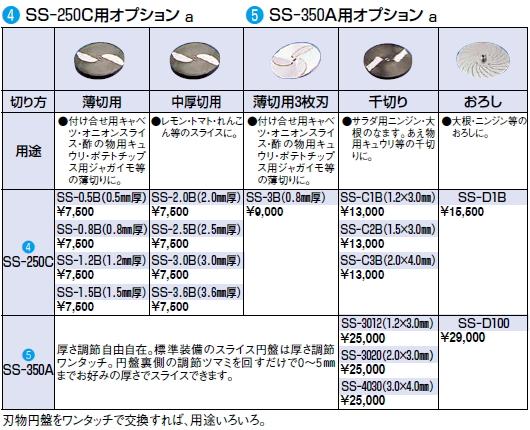 SS-350A用 オプション 千切り SS-3012 (1.2×3.0mm)【野菜スライサー フードスライサー 業務用スライサー】【chubu】【業務用】