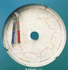 温湿度記録計 温湿きろく君 KC10-WW 8日用【代引き不可】【乾湿球湿度計】【業務用】